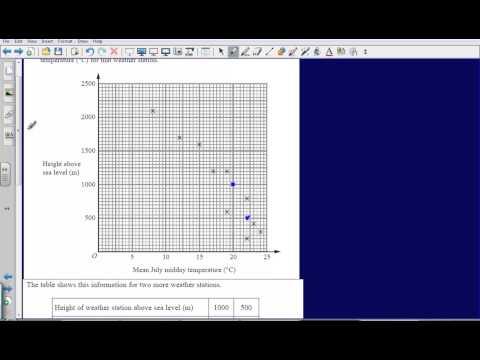 Scatter Diagrams - Question 3 2008 Edexcel GCSE Maths Calculator Paper Solution