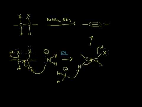 Preparation of alkynes | Alkenes and Alkynes | Organic chemistry | Khan Academy