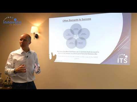 The Fundamentals of Leadership Success