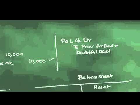 BAD DEBTS PROVISION FOR BAD DEBTS AND DISCOUNT ON DEBTORS