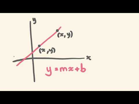 Work out linear equations easily from two points