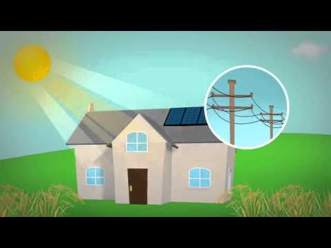 How Does Solar Energy Work?