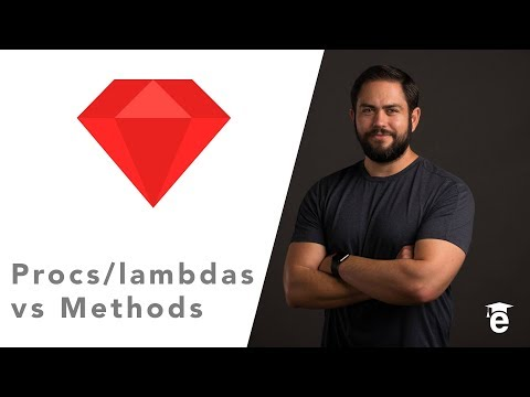 Demonstrate Ruby Procs / Lambdas vs Methods for Variable Scope