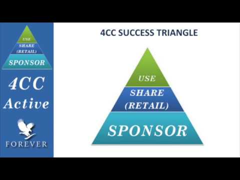 Building Forever Living Business with 4 Case Credits 4cc