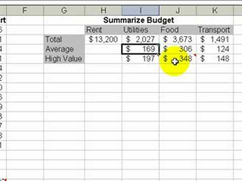 Paste Special Options in Excel Save You Time!