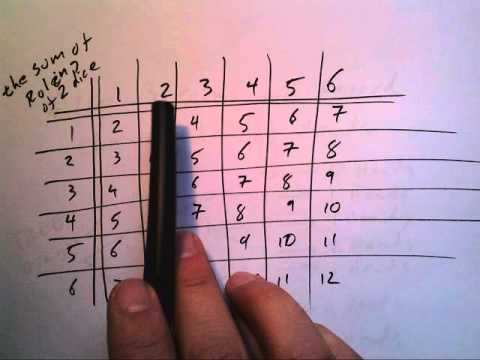4 1 Outcome, Sample Space, Probability Experiment