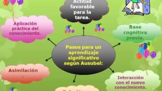 Teoria de Ausubel  UAP IV CICLO