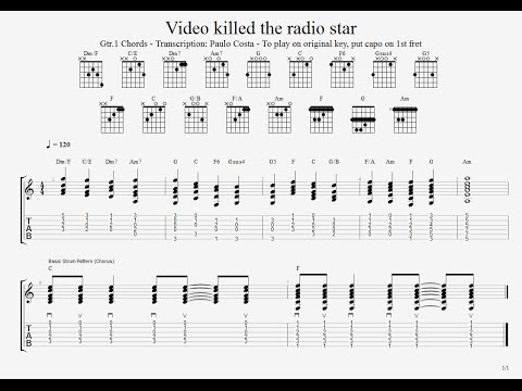 Green Day - When I Come Around Guitar Lesson Tutorial Power Chords ...