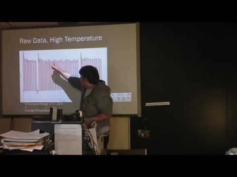 Indie Lab - How Static Friction Depends on Temperature (Rubber and Wood)