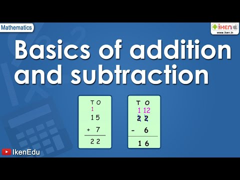 Basic Math: Basics of Addition and Subtraction