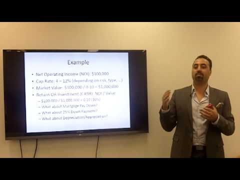 Commercial Real Estate Fundamentals (Part 1)
