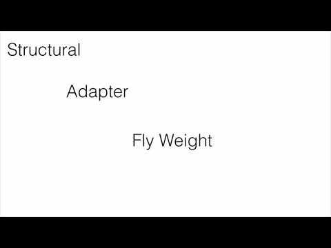 Java Design Patterns Course Introduction