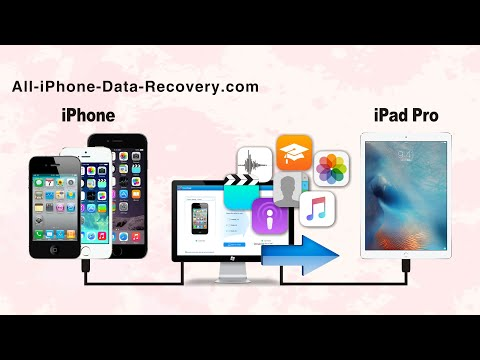 How to Move Contacts from iPhone to iPad Pro, Sync iPhone Media with iPad Pro