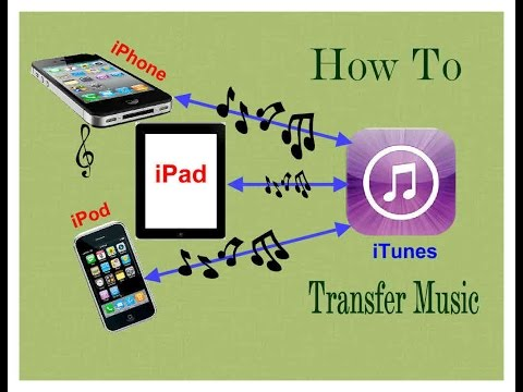 iPhone, iPod, iPad music transfer. Getting your music ready in iTunes to transfer to your device.