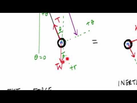 Equation of Motion, Frequency, and Period of a Pendulum - Structural Dynamics