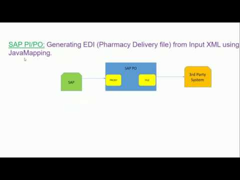 SAP PI/PO: Java Mapping For Generating EDI(pharmacy delivery file) From Input Xml