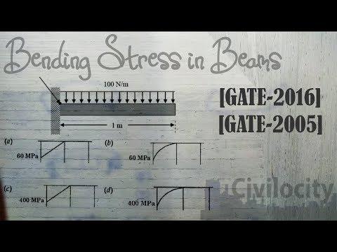 Bending Stress Questions | GATE 2016, 2005