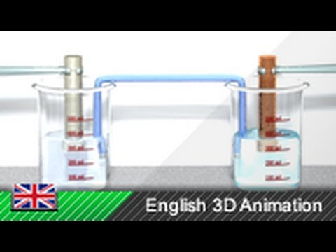 How it works! Galvanic cell / Daniell cell / Copper zinc battery (3D Animation)