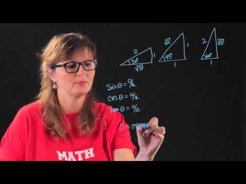 How to Remember Trigonometric Values of Reference Angles