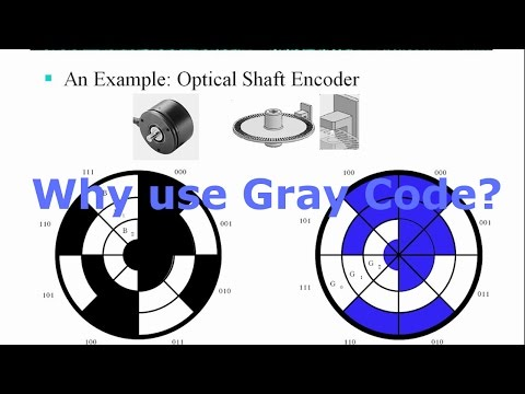 Why use Gray code for an optical shaft encoder?