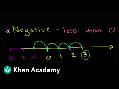 Negative numbers introduction | Negative numbers and absolute value | Pre-Algebra | Khan Academy