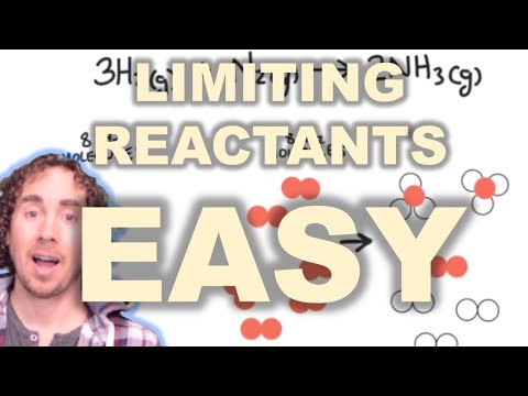 Chemistry 101 - Limiting Reactants and Percent Yield