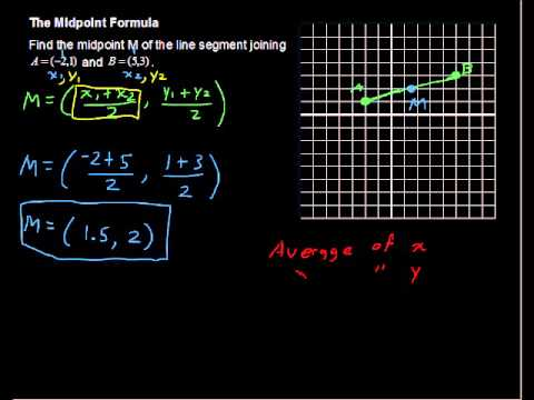 What is the Midpoint Formula? - Algebra Math Tips