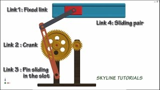 slotted lever mechanism
