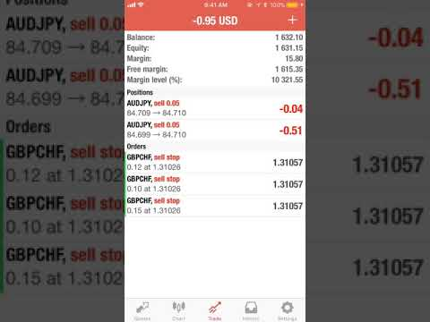 Forex Trading Proof Review 2018 - Learn the Skill of Forex and Print Money- 4% Increase Today