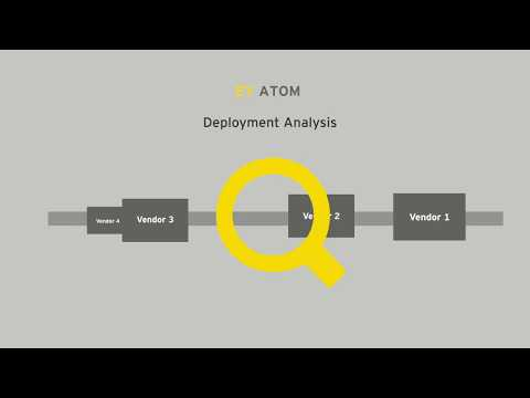 EY ATOM - The Software Asset Management Tool