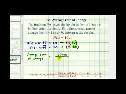 Ex:  Average Rate of Change Application - Hot Air Balloon Function