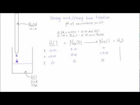 Strong acid / strong base titration: pH at equivalence point