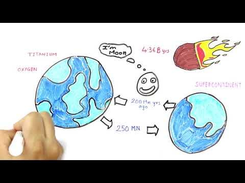 धरती 🌏 के बारे में 5 आश्चर्यजनक और चौंकाने 😲 वाली बाते 🔥 - 5 Interesting 😲 Facts About Earth 🌏