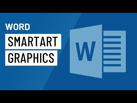 Word 2016: SmartArt Graphics