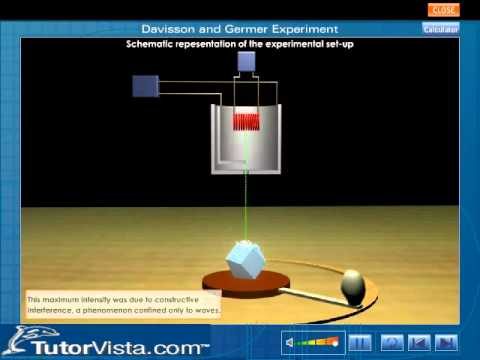 Davisson Germer Experiment