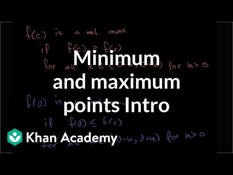 Introduction to minimum and maximum points | Functions | Algebra I | Khan Academy