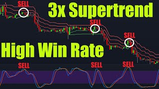 HIGHEST PROFIT Triple Supertrend Trading Strategy Proven 100 Trade Results