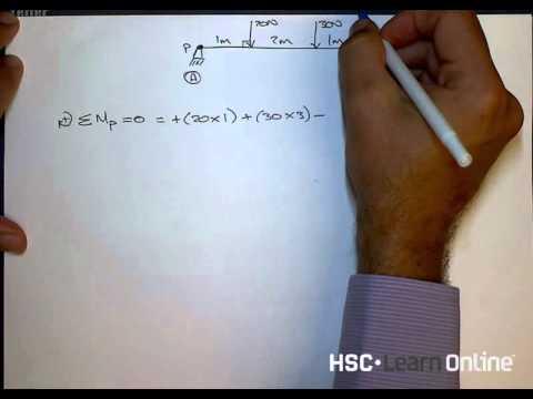 Reaction Forces Tutorial - HSC Engineering Studies