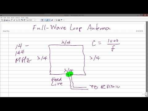 Full-Wave Loop Antenna