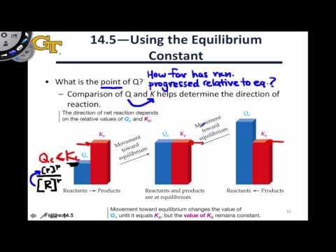 14.3 The Reaction Quotient