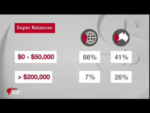SBS FINANCE | Are Australian migrants risking their retirements?