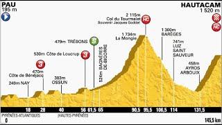 Tour de France 2014 18a tappa Pau-Lourdes Hautacam (145 km)