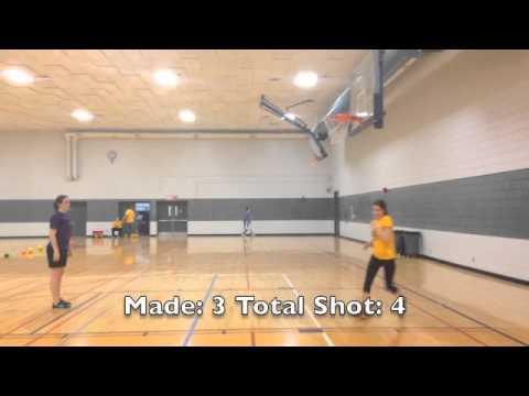 Fractions, Decimals, Percents, and Basketball