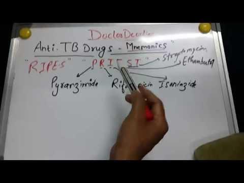 Anti TB Drugs Mnemonics