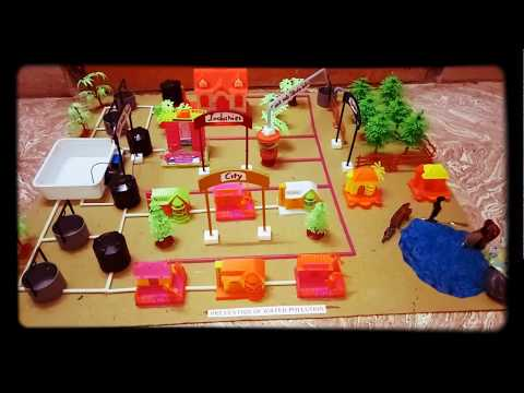 School Project - Prevention of Water Pollution Model ( www.schoolprojectcenter.in )