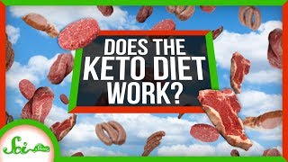 Download How the Keto Diet Went from Arctic Staple to Bro-Science Video
