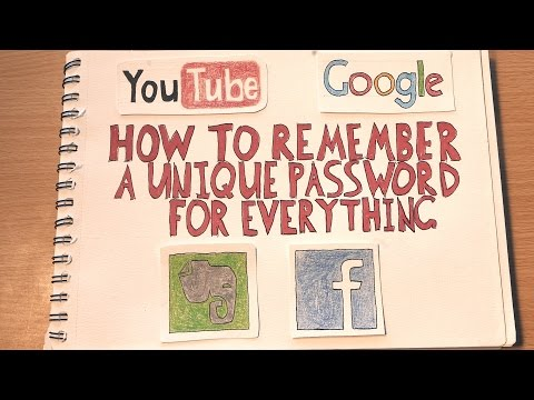 How to Remember a Unique Password For Everything