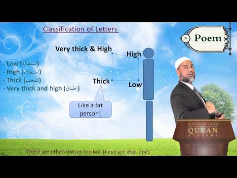 Arabic Letters - poem - Read Qur'an / Tajweed - the Easy Way
