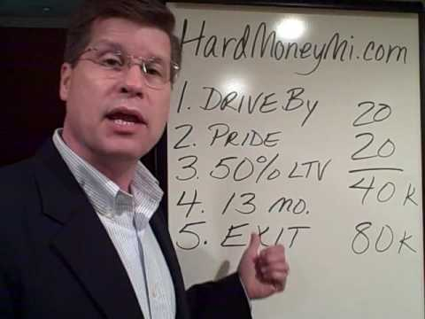 Hard Money Loans & Private Mortgage Lending - Real Estate Investors