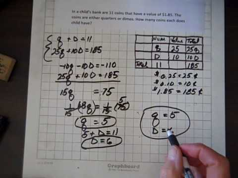 Introductory Algebra Value Problems